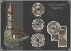 The Mage's Tower Map [OC] : DnD