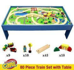 KidKraft Metropolis Train Table and Train Playset | Pinterest ...