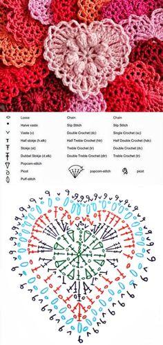 Transcendent Crochet a Solid Granny Square Ideas. Inconceivable Crochet a Solid Granny Square Ideas. Crochet Shoes Pattern, Crochet Motifs, Crochet Flower Patterns, Lace Patterns, Crochet Squares, Crochet Stitches, Granny Squares, Thread Crochet, Crochet Ideas