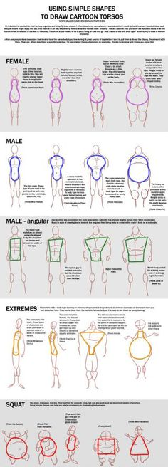 How to draw different Body shapes - human anatomy - Drawing Reference Drawing Techniques, Drawing Tips, Drawing Ideas, Drawing Art, Sketch Drawing, Drawing Faces, Manga Drawing, Drawing Designs, Anime Sketch