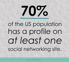 Reaching your target audience on social media is more than probable. 70% of the U.S. population has at least one profile on a social media network. Research each social network to confirm which your target market uses. Focus on that. Social Networks, Social Media, Unforgettable Quotes, Marketing Quotes, Target Audience, Mind Blown, At Least, Knowledge, Mindfulness