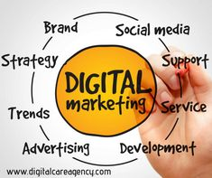 seo and search engine marketing - full service digital marketing agency Business Marketing, Internet Marketing, Online Marketing, Video Advertising, Social Media Branding, Search Engine Marketing, Digital Trends, Digital Marketing Services, Business Names