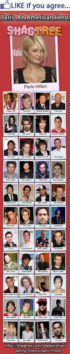 Celebrity dating history