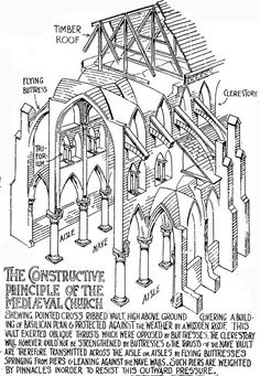 Image Elements Of Gothic Cathedral For Term Side Of Card Art Diy