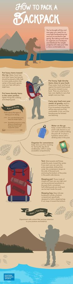 How to pack a backpack Don't forget when traveling that electronic pickpockets are everywhere. Always stay protected with an Rfid Blocking travel wallet. https://igogeer.com for more information.