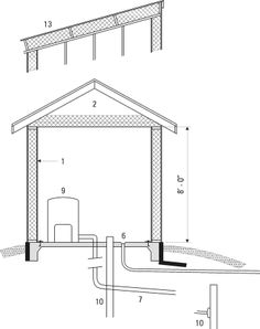 idea for well pump house | Landscaping, Decks & Outdoor Spaces ... Water Well House Design on cover idea patio roof designs, landscaping house designs, wall house designs, cheap house designs, water dock designs, 2015 house designs, bridge house designs, salt house designs, water table house designs, construction house designs, canal house designs, workshop house designs, seismic house designs, water park designs, water cistern designs, well hand pump designs, tree house designs, best house designs, paint house designs, water pump designs,