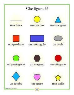 Figuras em italiano.