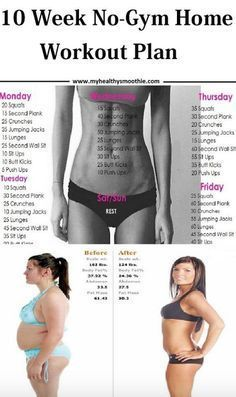 DON'T HAVE A GYM? FOLLOW THIS 10-WEEK HOME WORKOUT PLAN TO LOSE WEIGHT FAST   It's a familiar story: You pledge to honor a daily elliptical...