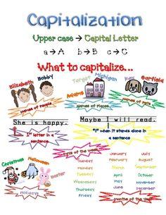 Capitalization sheet