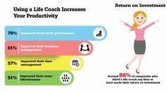 Does Life Coaching Really Work?