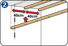 Image result for how to fit a plasterboard ceiling