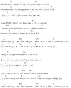 Maroon 5 Maps Chords Capo 4   Ukulele chords songs, Guitar ...