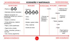 ECODISEÑO Y MATERIALES – ARTE CASELLAS Boarding Pass, Natural Materials, Drawing Lessons, Art