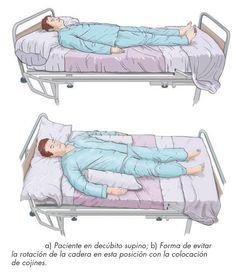18 Ideas De Posiciones De Enfermería Enfermeria Auxiliar De Enfermeria Enfermeria Basica