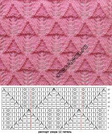 Save those thumbs Lace Knitting Patterns, Knitting Stiches, Knitting Charts, Lace Patterns, Knitting Designs, Knitting Projects, Crochet Stitches, Stitch Patterns, Crochet Chart