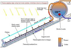 vk mehta power system pdf