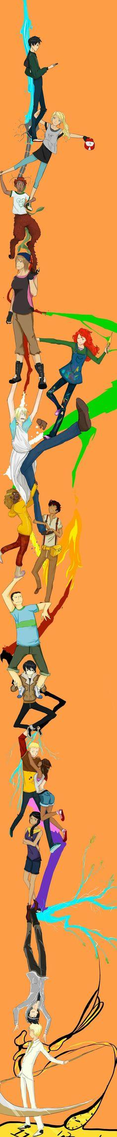 Percy,Annabeth,Grover, Clarisse,Rachel,Octavion, Hazel,Leo,Frank,Jason, Piper,Reyna,Thalia and Luke