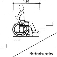 Mechanical stairs (escalators) with adaptable tread for use with wheelchairs.
