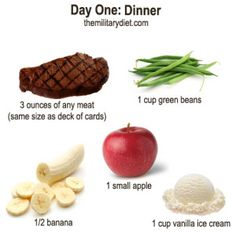 Day 1: Dinner, Military Diet Plan