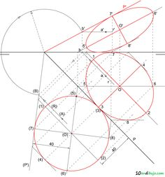 circunferencia iso