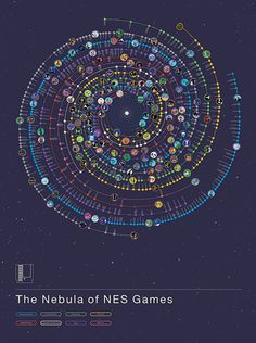 The Nebula of NES Games | Visit our new infographic gallery at visualoop.com/