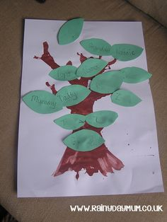 Quick art project that you can use in class or home to create family trees with your preschool and kindergarten aged kids