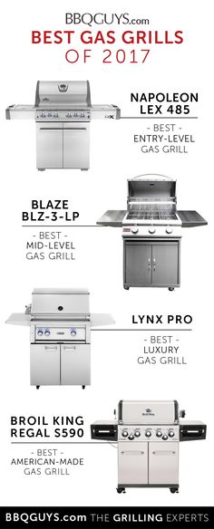 Our grilling experts have rated the best freestanding and built-in gas grills for 2017.