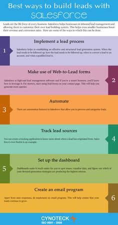 How to Build Leads with Salesforce - Cynoteck Social Media Marketing Business, Business Sales, Sales And Marketing, Business Design, Business Tips, Salesforce Sales Cloud, Salesforce Crm, Salesforce Developer, Sales Management