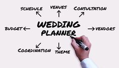 Amazing Tips On How To Hire A Wedding Planner