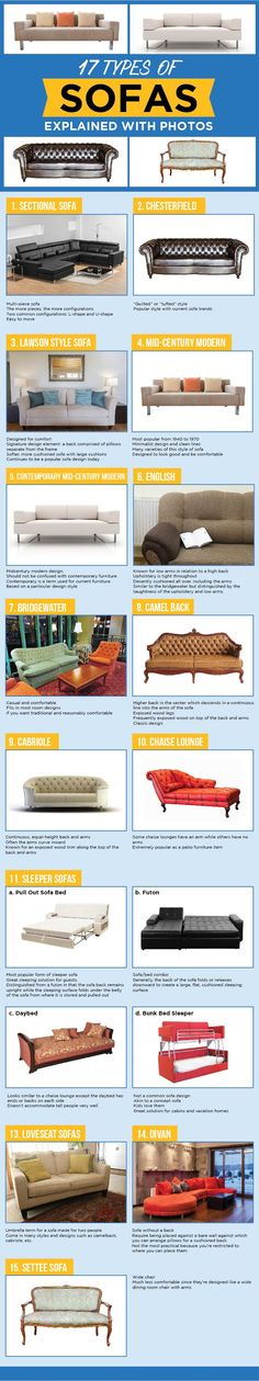 20 Types Of Sofas U0026 Couches Explained (WITH PICTURES)