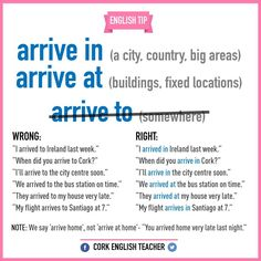 English: 'Arrive in' vs. 'Arrive at'. Learn English Grammar, English Writing Skills, Learn English Words, English Phrases, English Language Learning, Teaching English, German Language, Japanese Language, Teaching Spanish