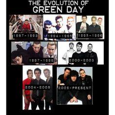 green day evolution