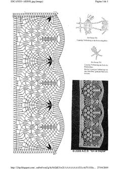 Mental or piano cover? Bobbin Lace Patterns, Lacemaking, Lace Heart, Lace Jewelry, Lace Border, Needle Lace, Lace Design, Sewing Stores, Hobbies And Crafts