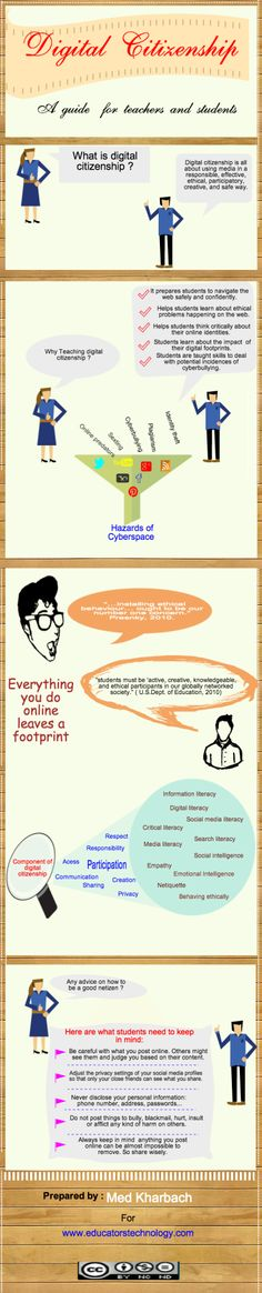 Infographic of the Week: A Digital Citizenship Guide for Teachers & Students