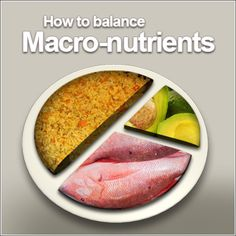 DIY Nutrition: Calories and Macronutrients