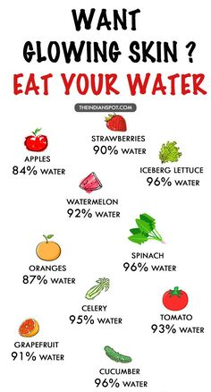 WANT GLOWING SKIN? EAT YOUR WATER. Healthy skin tips. Healthy skin hacks to help you achieve healthy skin. The right foods can help you achieve healthy skin and also healthy hair and nails too. Healthy Habits, Healthy Tips, Healthy Recipes, Foods For Healthy Skin, Best Foods For Skin, Healthy Things To Eat, Healthy Meals, Healthy Groceries, Healthy Skin Care
