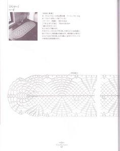 Graficos de Anita del Bosque: Grafico camino de mesa piñas 1