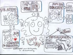 Dolores Ojeda @doloresojeda1 http://dibujamelas.blogspot.com.es/2015/12/por-fin-mi-presentacion.html
