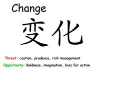 Change Management  Models And Learning  #leading_change #dealing_with_change #change_management