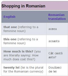 Basic Romanian Words and Vital Phrases, Hi and How are you in Romanian Learning Tips, Learning Languages Tips, Always Learning, Grammar Quotes, Grammar Humor, Word Work Activities, Spelling Activities, Alphabet Activities, Romanian Language