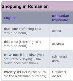 Shopping | Română