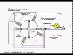 The 800% efficient Robert Adams motor-generator