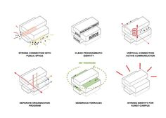 architecture design concept examples - Google Search More