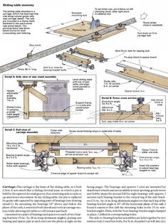 #3099 DIY Table Saw Sliding Table - Table Saw
