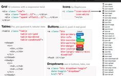 8 Must-have Cheat Sheets for Web Designers bootstrap