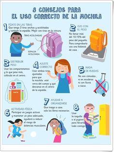 """""""8 Consejos para el uso correcto de la mochila"""" es una infografía de """"Akron Children Hospital"""", adaptada al español por educaplanet.com."""