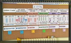 catégories de problèmes affichage Math Division, Montessori Math, Cycle 3, Inference, 2nd Grade Math, Too Cool For School, Math Centers, Classroom, Teaching