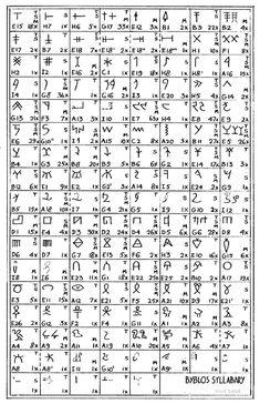 Byblosschrift