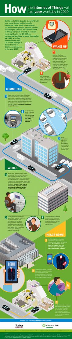 The Internet Of Things Will Rule Your Workday In 2020 [Infographic] By the end of this decade, the world will be a more deeply and intimately connected place, with an estimated billion smartphones, tablets and PCs, according to Gartner. Software, Big Data, Data Science, Computer Science, Century Link, Internet Of Things, Innovation, Web Design, Internet Marketing