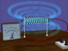 2 57 Магнетне линије сила